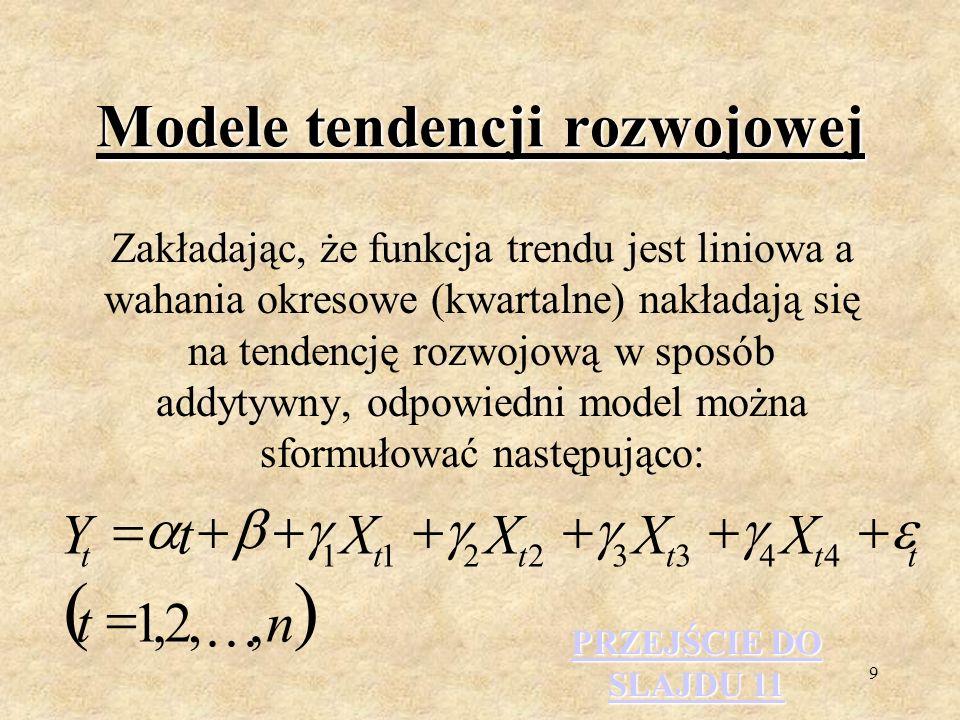 8 Jeżeli w szeregu czasowym (Y t ) występują wahania okresowe, to model musi zawierać wtedy parametry i zmienne charakteryzujące te wahania w poszczeg