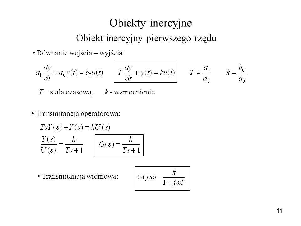 11 Obiekty inercyjne Obiekt inercyjny pierwszego rzędu Równanie wejścia – wyjścia: T – stała czasowa, k - wzmocnienie Transmitancja operatorowa: Trans