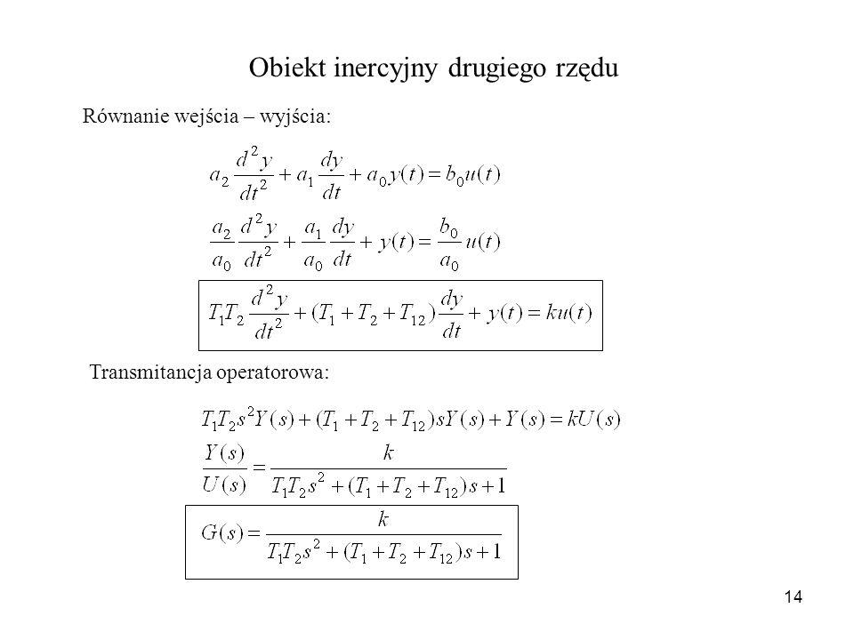 14 Obiekt inercyjny drugiego rzędu Równanie wejścia – wyjścia: Transmitancja operatorowa: