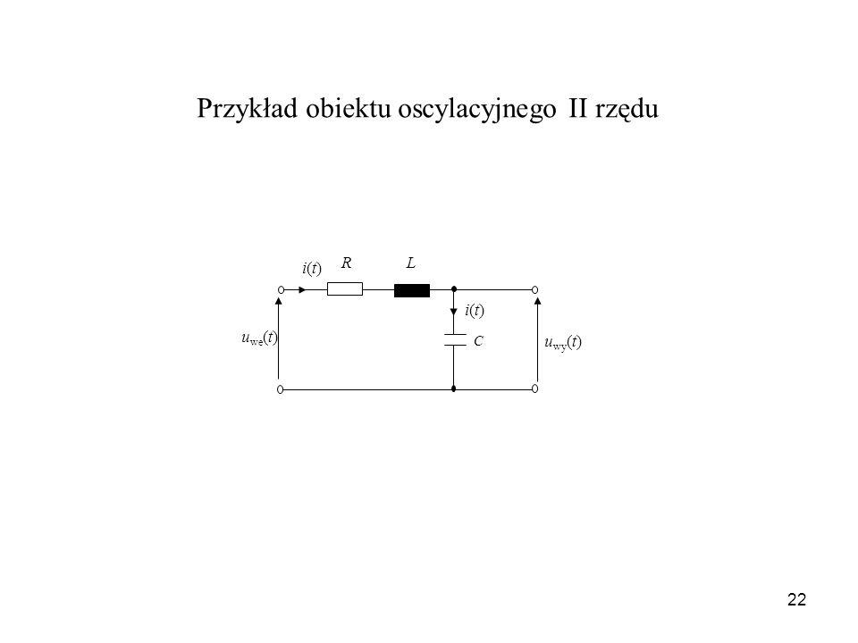 22 C u we (t) u wy (t) i(t)i(t) i(t)i(t) R L Przykład obiektu oscylacyjnego II rzędu