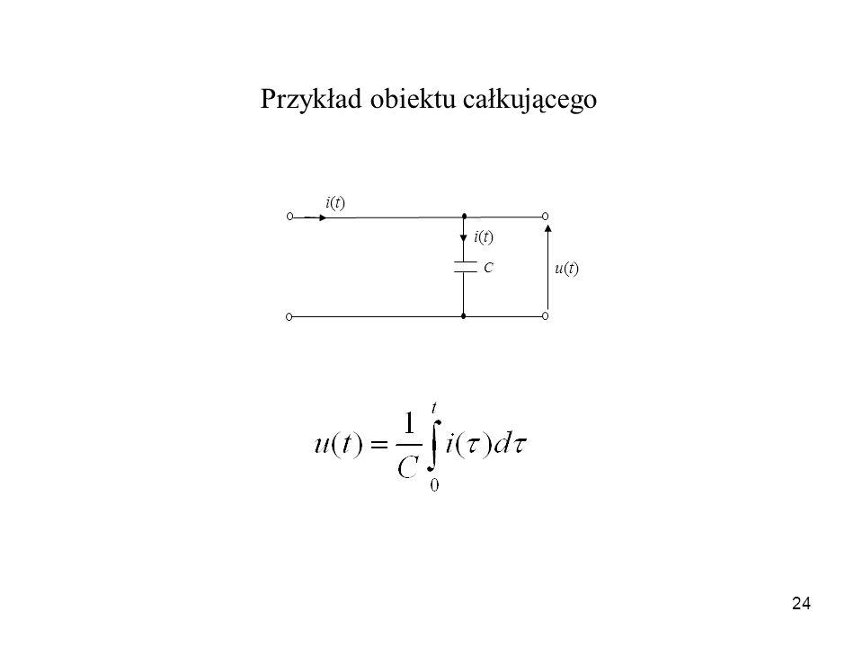 24 C u(t)u(t) i(t)i(t) i(t)i(t) Przykład obiektu całkującego
