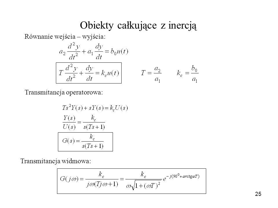 25 Obiekty całkujące z inercją Równanie wejścia – wyjścia: Transmitancja operatorowa: Transmitancja widmowa: