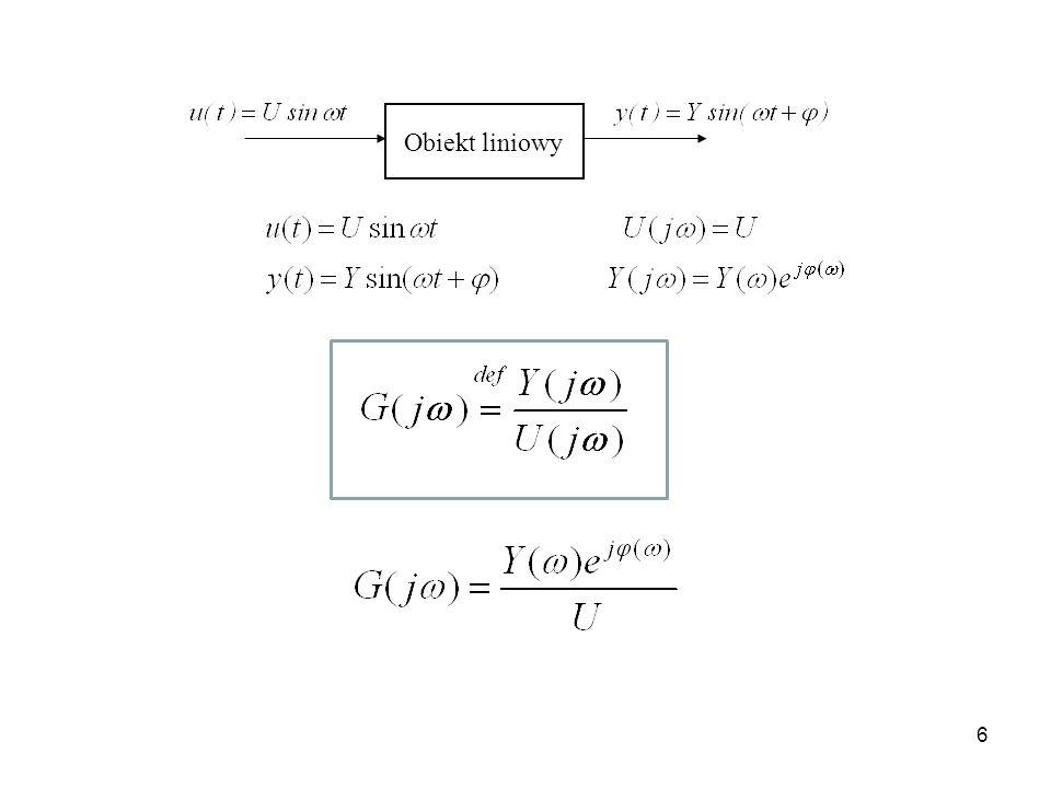 6 Obiekt liniowy