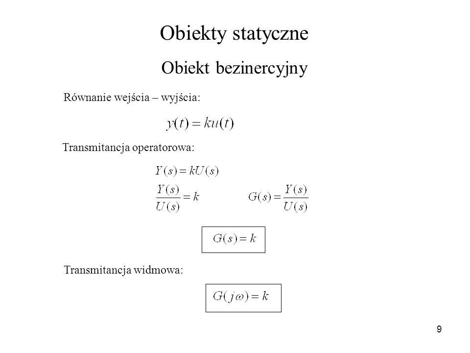 9 Obiekt bezinercyjny Równanie wejścia – wyjścia: Transmitancja operatorowa: Transmitancja widmowa: