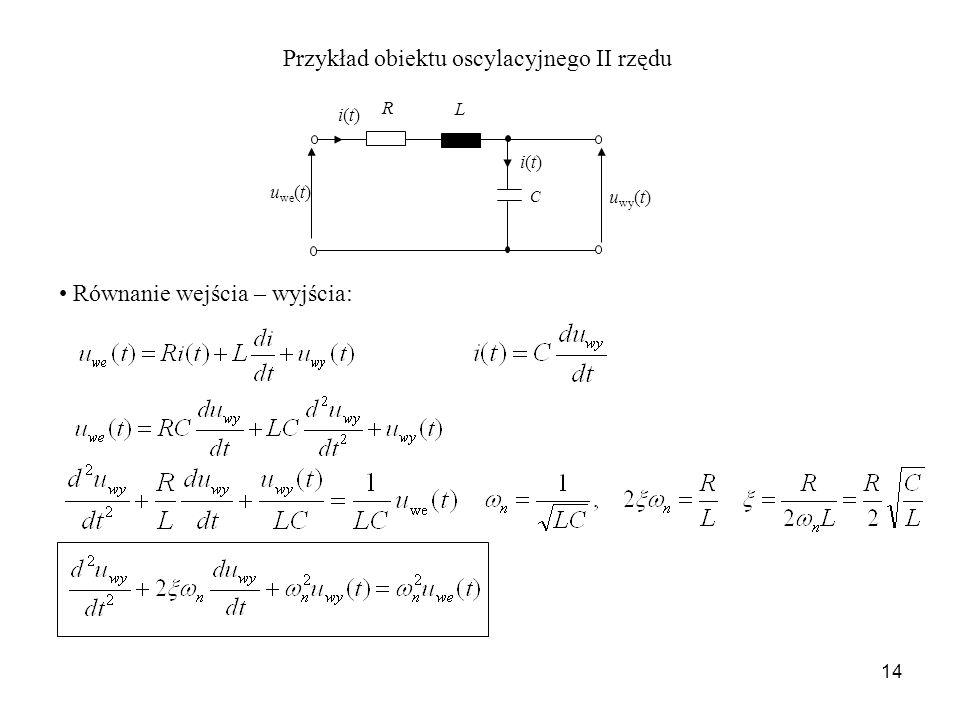 14 C u we (t) u wy (t) i(t)i(t) i(t)i(t) R L Przykład obiektu oscylacyjnego II rzędu Równanie wejścia – wyjścia: