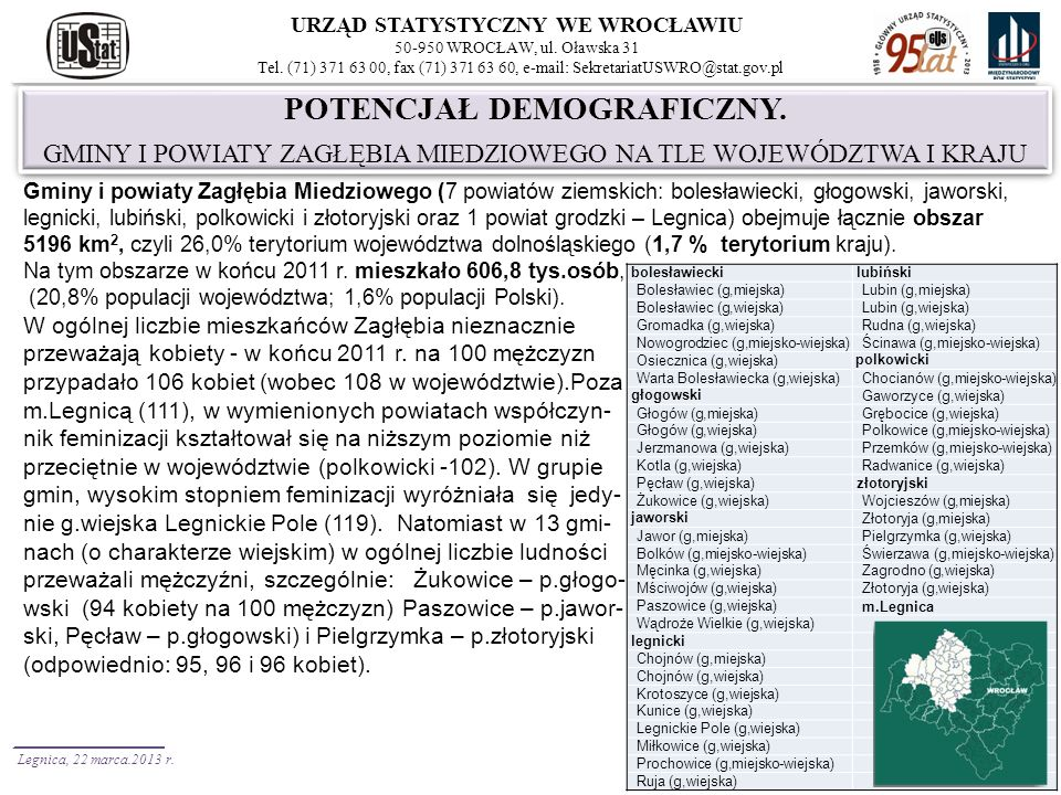 URZĄD STATYSTYCZNY WE WROCŁAWIU 50-950 WROCŁAW, ul.