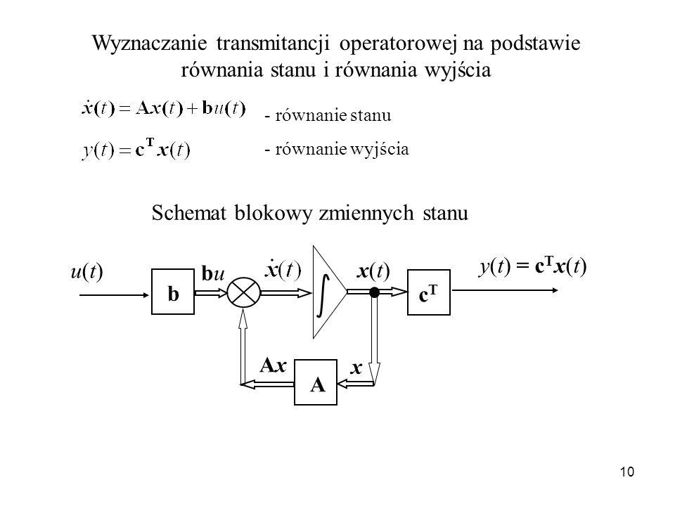 10 Wyznaczanie transmitancji operatorowej na podstawie równania stanu i równania wyjścia - równanie stanu - równanie wyjścia Schemat blokowy zmiennych