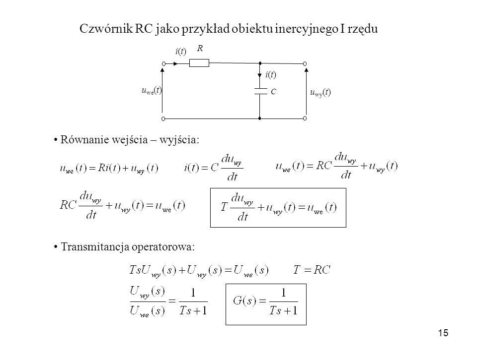 15 C u we (t) u wy (t) i(t)i(t) i(t)i(t) R Czwórnik RC jako przykład obiektu inercyjnego I rzędu Równanie wejścia – wyjścia: Transmitancja operatorowa