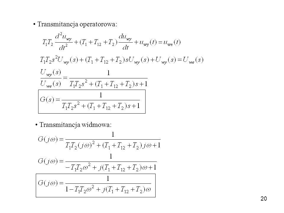 20 Transmitancja operatorowa: Transmitancja widmowa: