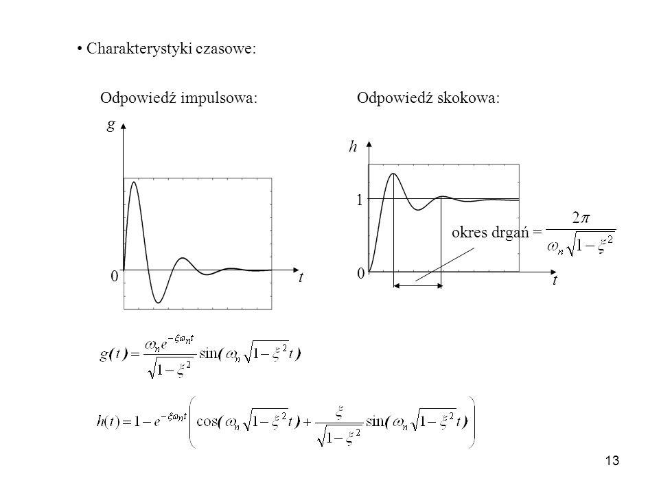 13 g t 0 t h 0 1 okres drgań = Charakterystyki czasowe: Odpowiedź impulsowa:Odpowiedź skokowa: