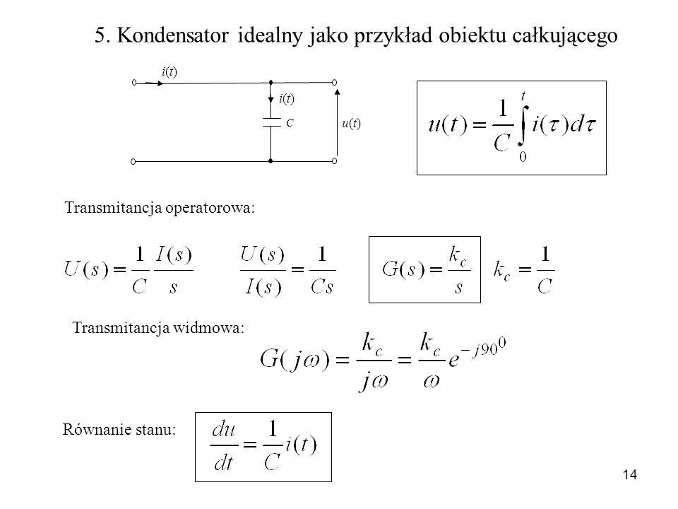 14 5. Kondensator idealny jako przykład obiektu całkującego C u(t)u(t) i(t)i(t) i(t)i(t) Transmitancja operatorowa: Transmitancja widmowa: Równanie st