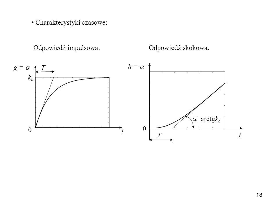 18 t kckc T g = 0 Tt h = 0 =arctgk c Charakterystyki czasowe: Odpowiedź impulsowa:Odpowiedź skokowa: