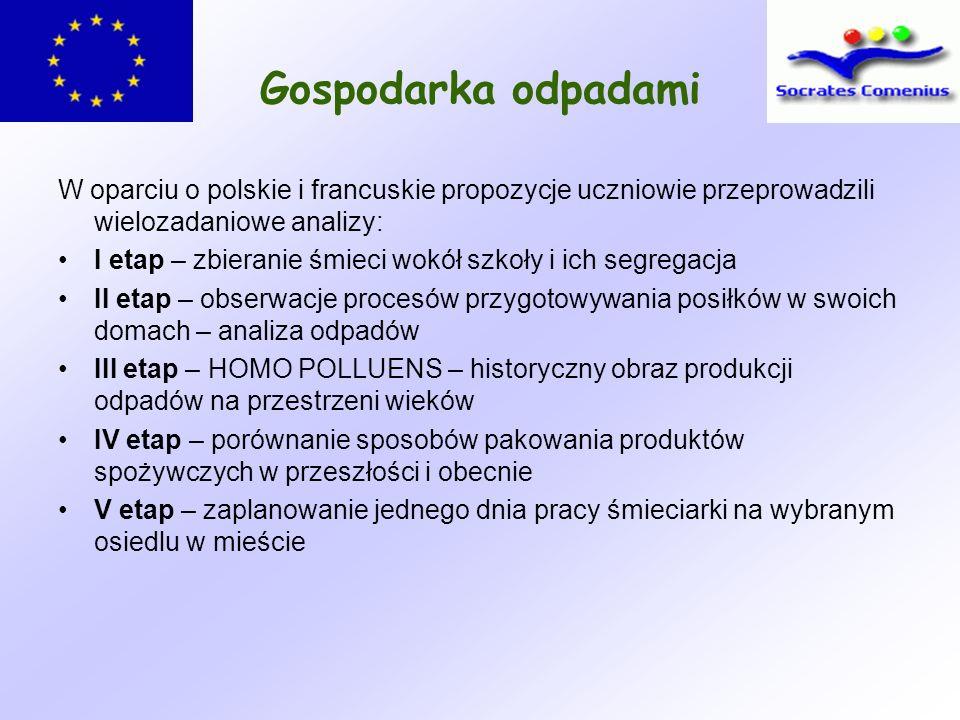 Gospodarka odpadami W oparciu o polskie i francuskie propozycje uczniowie przeprowadzili wielozadaniowe analizy: I etap – zbieranie śmieci wokół szkoł