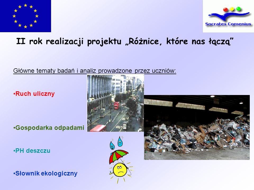 II rok realizacji projektu Różnice, które nas łączą Główne tematy badań i analiz prowadzone przez uczniów: Ruch uliczny Gospodarka odpadami PH deszczu