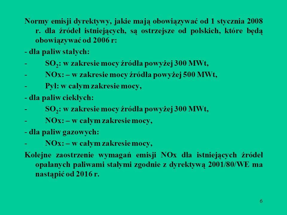 6 Normy emisji dyrektywy, jakie mają obowiązywać od 1 stycznia 2008 r.