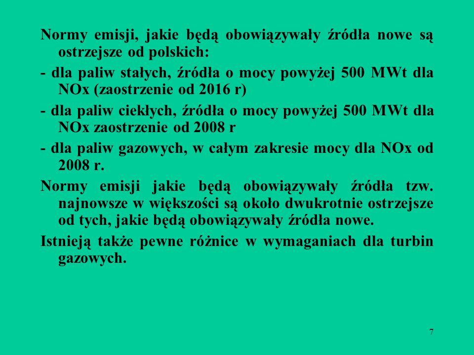 7 Normy emisji, jakie będą obowiązywały źródła nowe są ostrzejsze od polskich: - dla paliw stałych, źródła o mocy powyżej 500 MWt dla NOx (zaostrzenie od 2016 r) - dla paliw ciekłych, źródła o mocy powyżej 500 MWt dla NOx zaostrzenie od 2008 r - dla paliw gazowych, w całym zakresie mocy dla NOx od 2008 r.