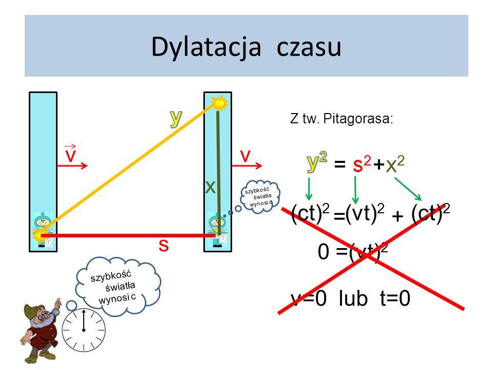 v Dylatacja czasu v s x Z tw.