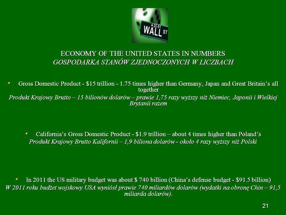 22 ECONOMY OF THE UNITED STATES IN NUMBERS GOSPODARKA STANÓW ZJEDNOCZONYCH W LICZBACH Eight out of ten largest worlds companies are American corporations.