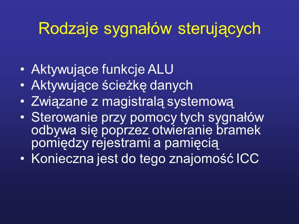 Rodzaje sygnałów sterujących Aktywujące funkcje ALU Aktywujące ścieżkę danych Związane z magistralą systemową Sterowanie przy pomocy tych sygnałów odb