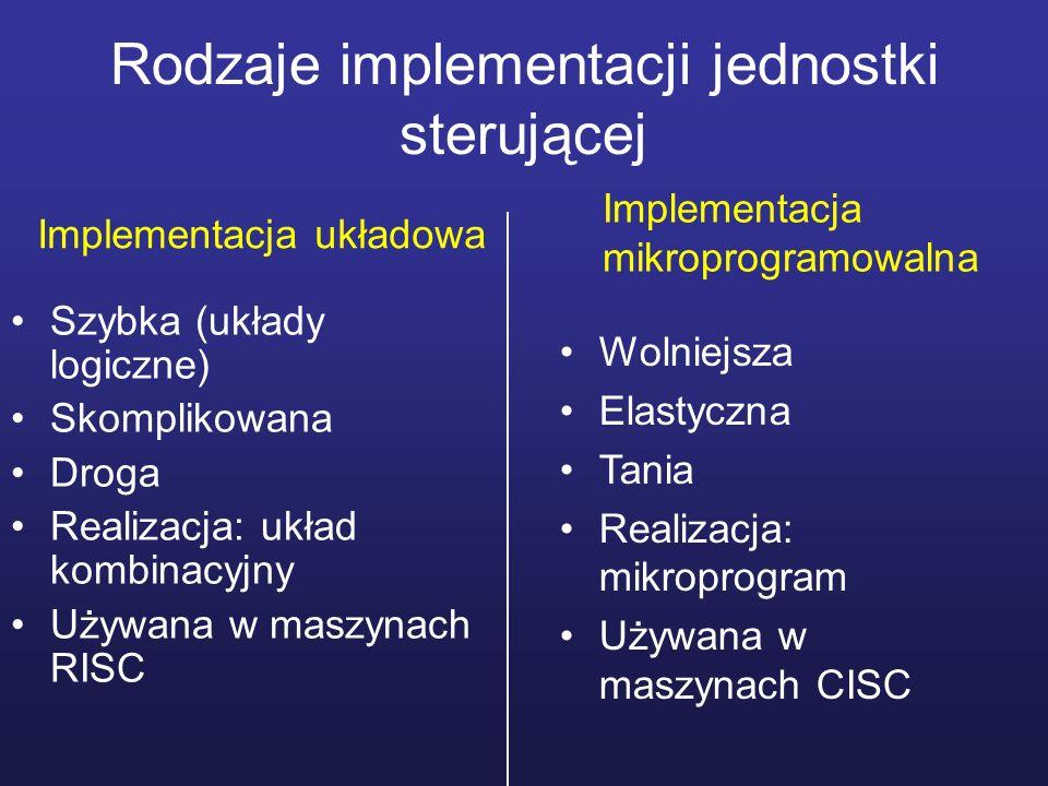 Rodzaje implementacji jednostki sterującej Szybka (układy logiczne) Skomplikowana Droga Realizacja: układ kombinacyjny Używana w maszynach RISC Wolnie