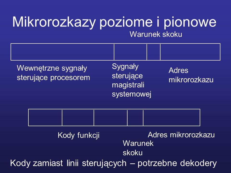 Mikrorozkazy poziome i pionowe Wewnętrzne sygnały sterujące procesorem Sygnały sterujące magistrali systemowej Adres mikrorozkazu Warunek skoku Kody f