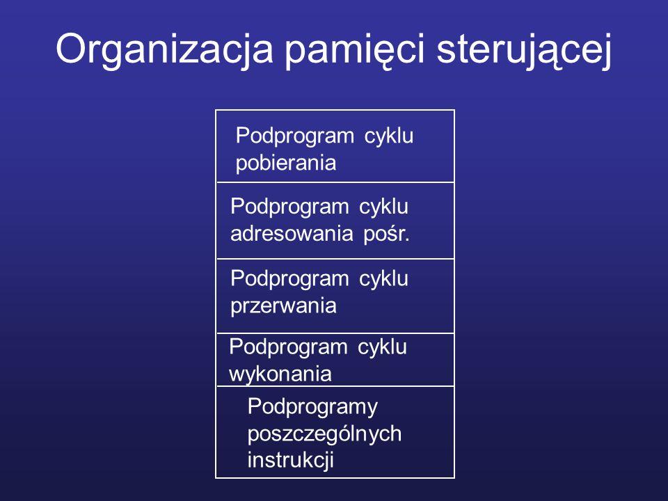 Organizacja pamięci sterującej Podprogram cyklu pobierania Podprogram cyklu adresowania pośr. Podprogram cyklu przerwania Podprogram cyklu wykonania P