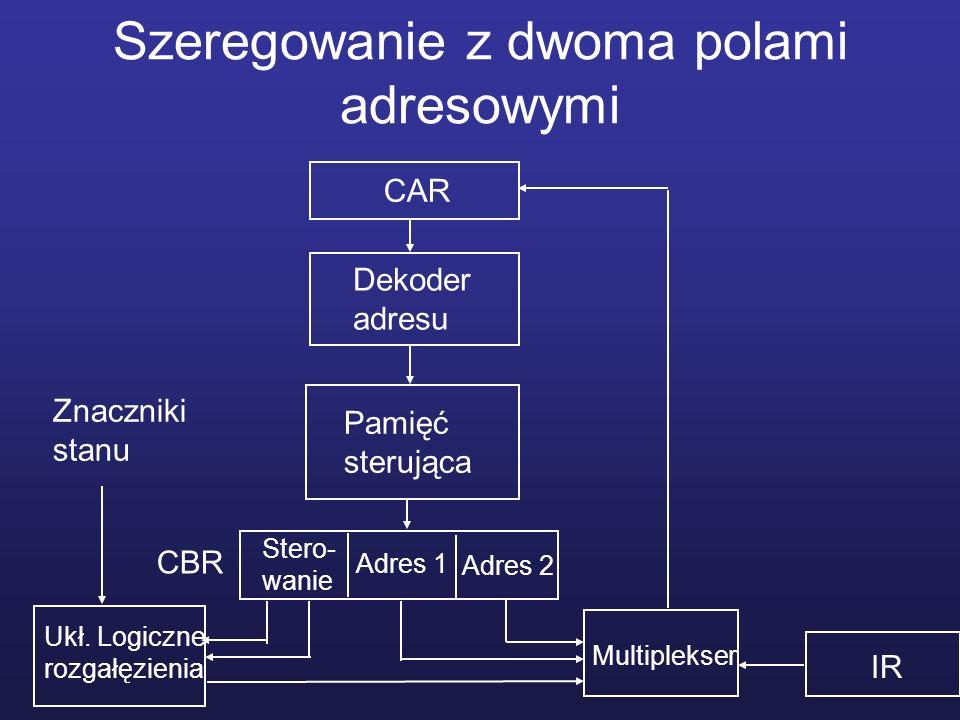 Szeregowanie z dwoma polami adresowymi CAR Dekoder adresu Pamięć sterująca Ukł. Logiczne rozgałęzienia Multiplekser IR Stero- wanie Adres 1 Adres 2 Zn