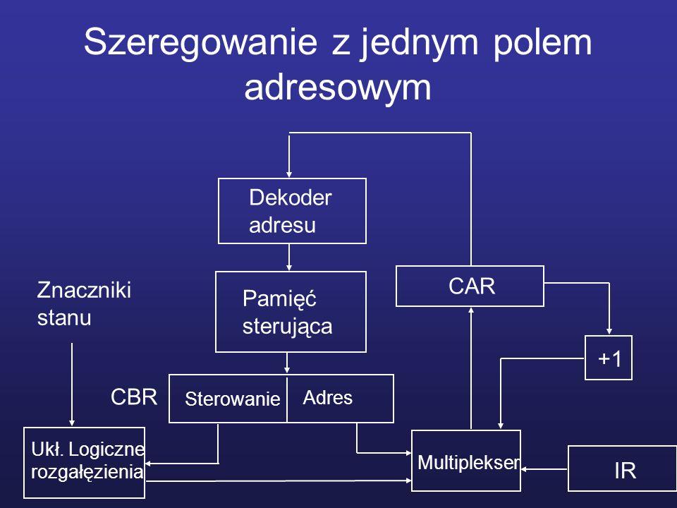 Szeregowanie z jednym polem adresowym CAR Dekoder adresu Pamięć sterująca Ukł. Logiczne rozgałęzienia Multiplekser IR Sterowanie Adres Znaczniki stanu