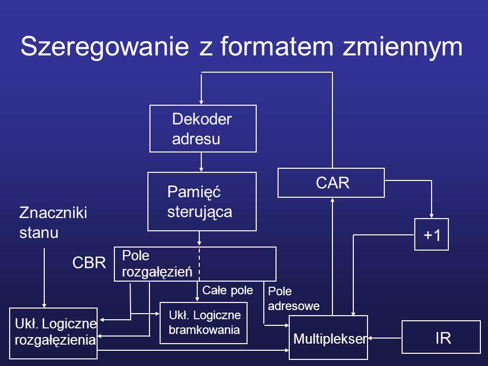 Szeregowanie z formatem zmiennym CAR Dekoder adresu Pamięć sterująca Ukł. Logiczne rozgałęzienia Multiplekser IR Pole rozgałęzień Znaczniki stanu CBR