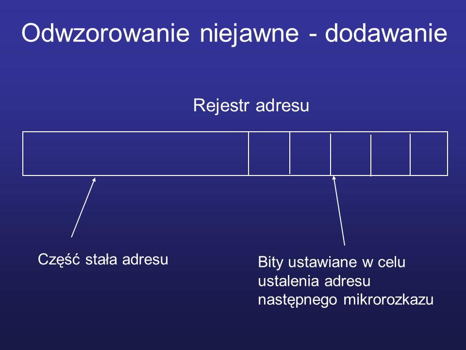 Odwzorowanie niejawne - dodawanie Rejestr adresu Część stała adresu Bity ustawiane w celu ustalenia adresu następnego mikrorozkazu