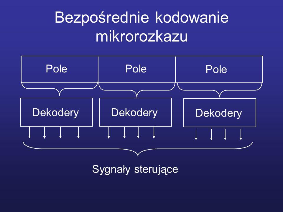 Bezpośrednie kodowanie mikrorozkazu Pole Dekodery Sygnały sterujące
