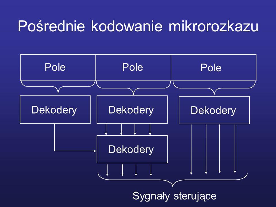 Pośrednie kodowanie mikrorozkazu Pole Dekodery Sygnały sterujące Dekodery