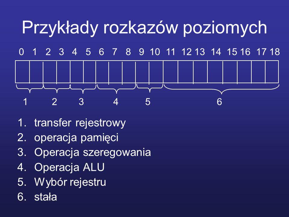 Przykłady rozkazów poziomych 1.transfer rejestrowy 2.operacja pamięci 3.Operacja szeregowania 4.Operacja ALU 5.Wybór rejestru 6.stała 0 1 2 3 4 5 6 7