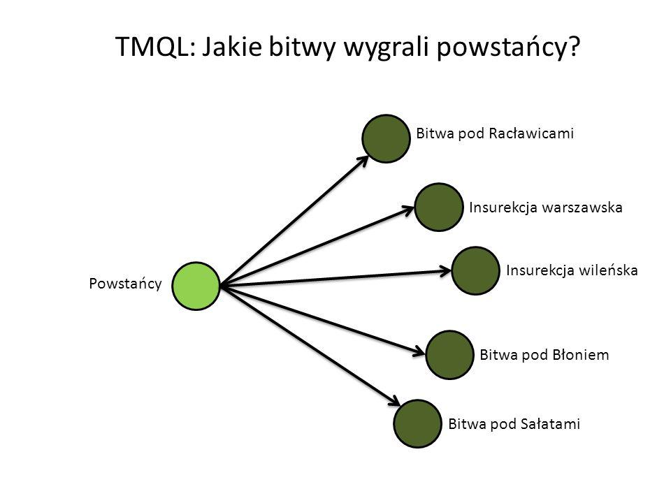 TMQL: Jakie bitwy wygrali powstańcy? Powstańcy Bitwa pod Racławicami Insurekcja warszawska Insurekcja wileńska Bitwa pod Błoniem Bitwa pod Sałatami