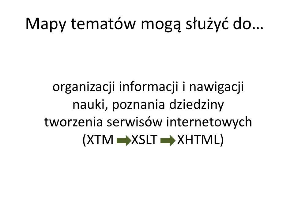 Mapy tematów mogą służyć do… organizacji informacji i nawigacji nauki, poznania dziedziny tworzenia serwisów internetowych (XTMXSLT XHTML)