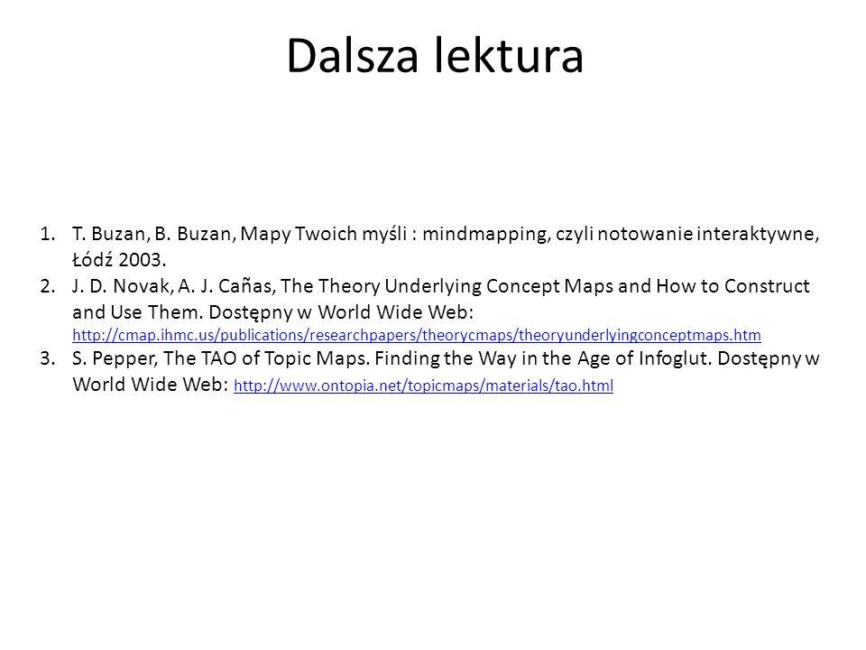 Dalsza lektura 1.T. Buzan, B. Buzan, Mapy Twoich myśli : mindmapping, czyli notowanie interaktywne, Łódź 2003. 2.J. D. Novak, A. J. Cañas, The Theory