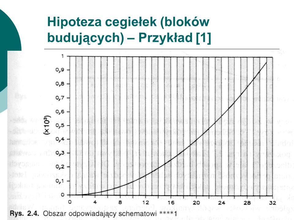 Hipoteza cegiełek (bloków budujących) – Przykład [1]