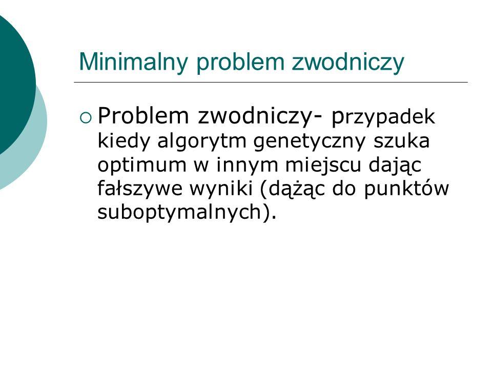 Minimalny problem zwodniczy Problem zwodniczy- p rzypadek kiedy algorytm genetyczny szuka optimum w innym miejscu dając fałszywe wyniki (dążąc do punk