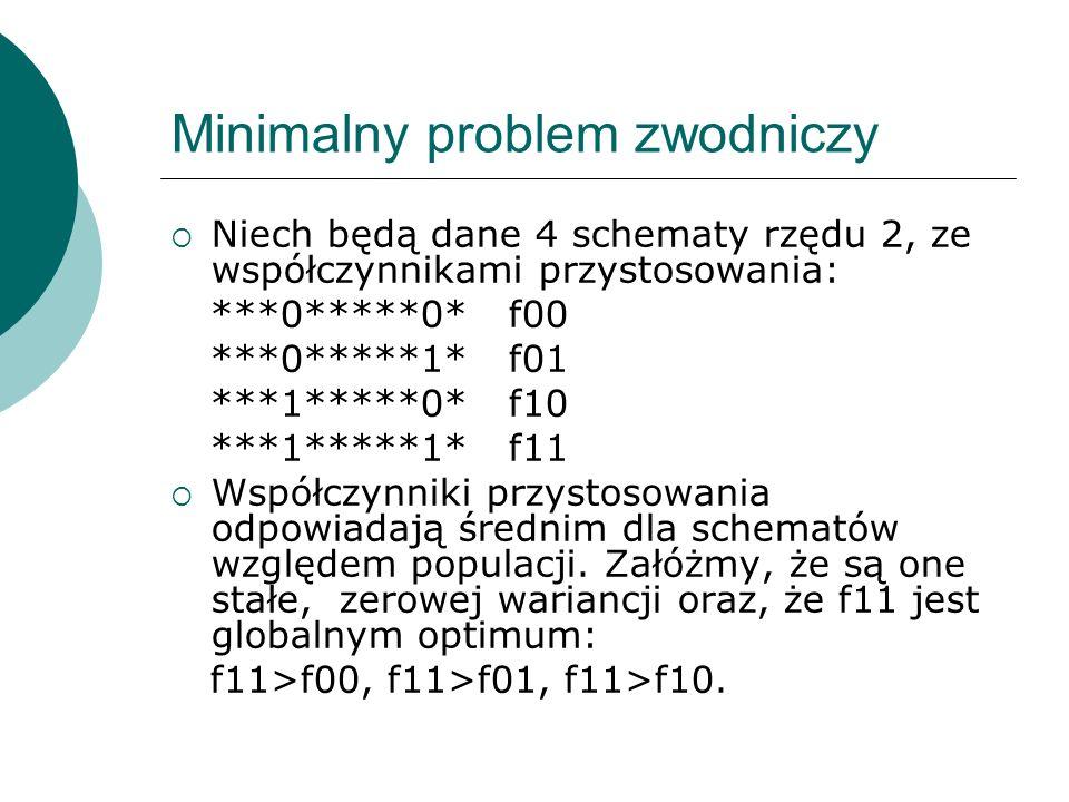 Minimalny problem zwodniczy Niech będą dane 4 schematy rzędu 2, ze współczynnikami przystosowania: ***0*****0* f00 ***0*****1* f01 ***1*****0* f10 ***