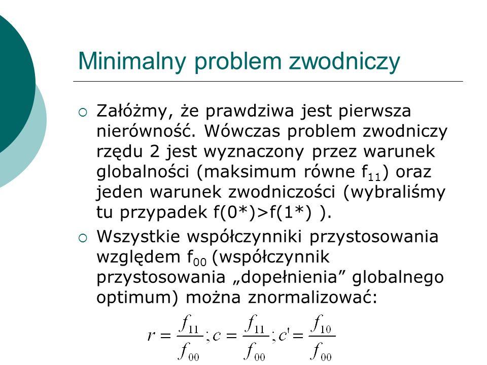 Minimalny problem zwodniczy Załóżmy, że prawdziwa jest pierwsza nierówność. Wówczas problem zwodniczy rzędu 2 jest wyznaczony przez warunek globalnośc