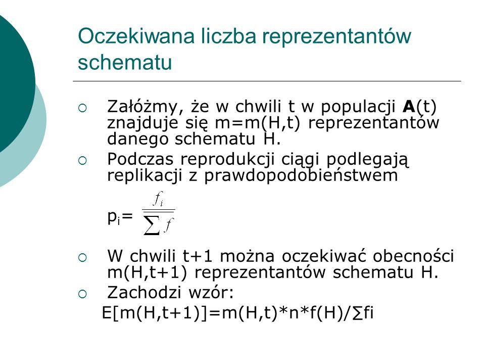 Oczekiwana liczba reprezentantów schematu Załóżmy, że w chwili t w populacji A(t) znajduje się m=m(H,t) reprezentantów danego schematu H. Podczas repr