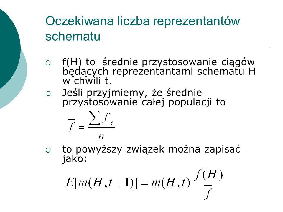 Oczekiwana liczba reprezentantów schematu f(H) to średnie przystosowanie ciągów będących reprezentantami schematu H w chwili t. Jeśli przyjmiemy, że ś