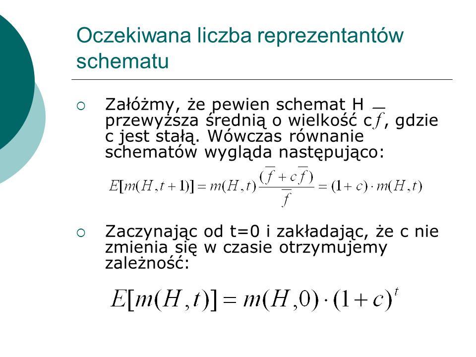 Oczekiwana liczba reprezentantów schematu Załóżmy, że pewien schemat H przewyższa średnią o wielkość c, gdzie c jest stałą. Wówczas równanie schematów