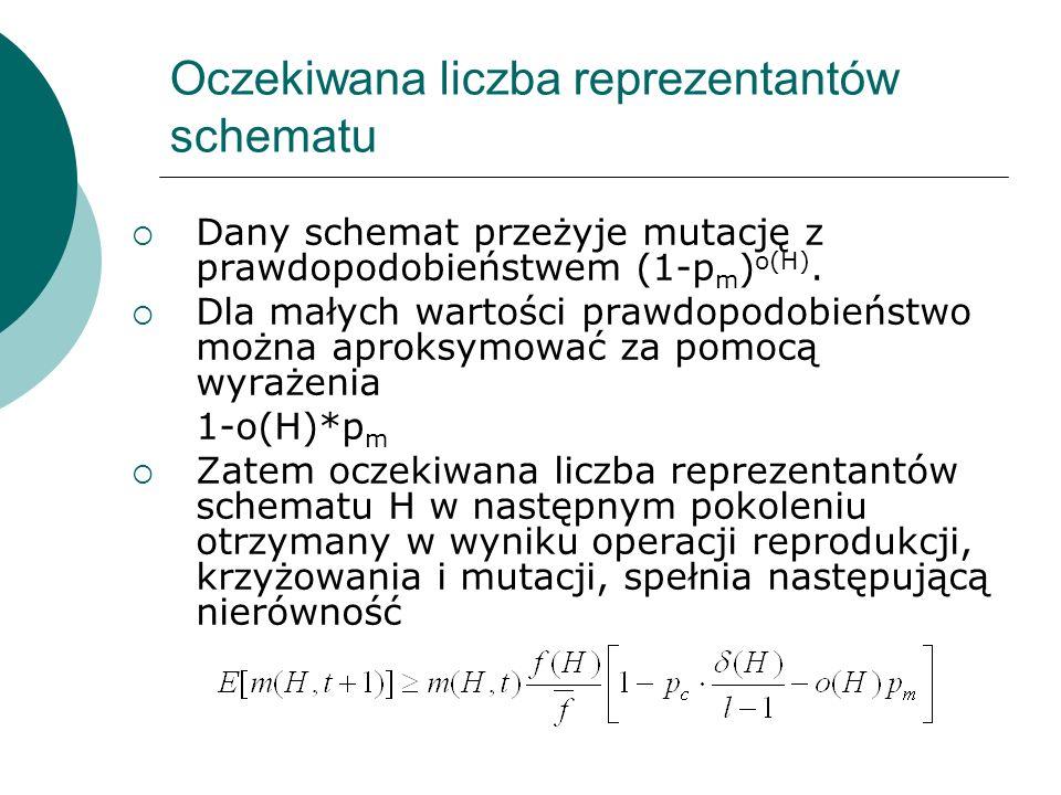 Oczekiwana liczba reprezentantów schematu Dany schemat przeżyje mutację z prawdopodobieństwem (1-p m ) o(H). Dla małych wartości prawdopodobieństwo mo