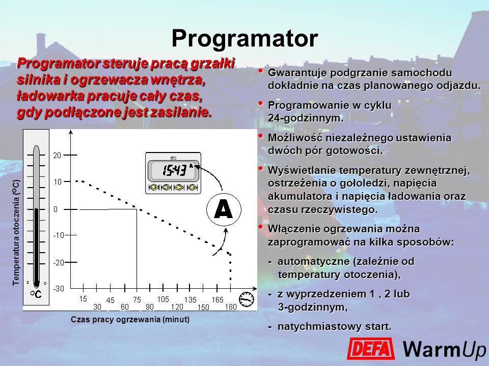 Programator Gwarantuje podgrzanie samochodu dokładnie na czas planowanego odjazdu. Gwarantuje podgrzanie samochodu dokładnie na czas planowanego odjaz