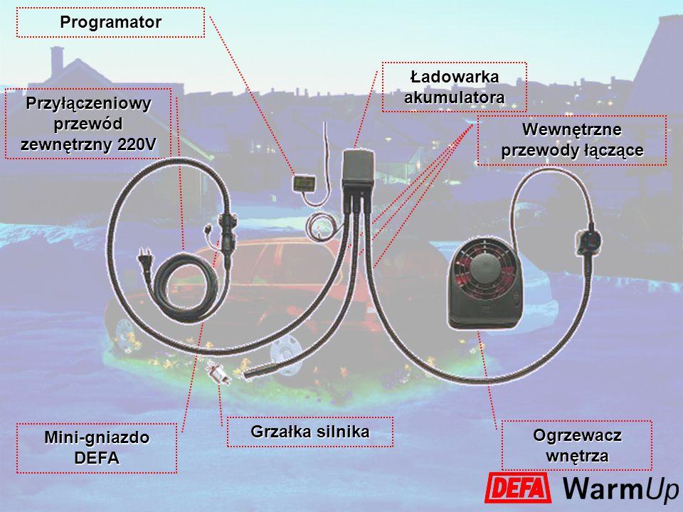 Programator Ładowarka akumulatora Mini-gniazdo DEFA Grzałka silnika Przyłączeniowy przewód zewnętrzny 220V Ogrzewacz wnętrza Wewnętrzne przewody łączą
