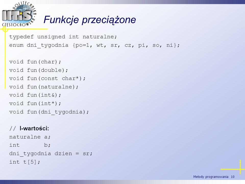 Metody programowania 10 Funkcje przeciążone typedef unsigned int naturalne; enum dni_tygodnia {po=1, wt, sr, cz, pi, so, ni}; void fun(char); void fun