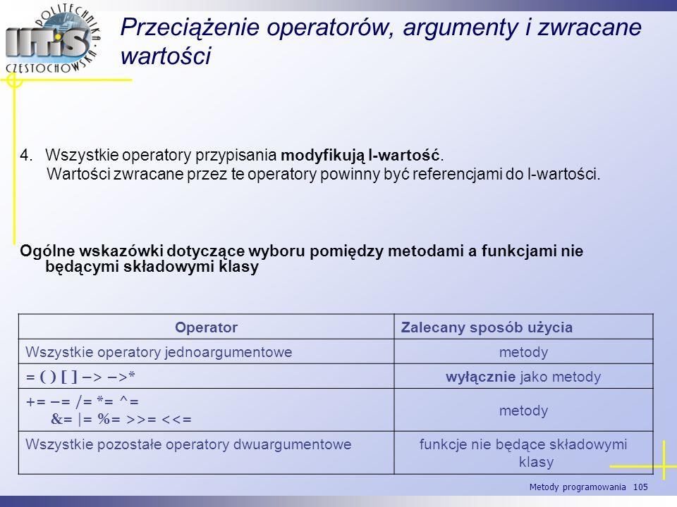 Metody programowania 105 Przeciążenie operatorów, argumenty i zwracane wartości 4.Wszystkie operatory przypisania modyfikują l-wartość. Wartości zwrac