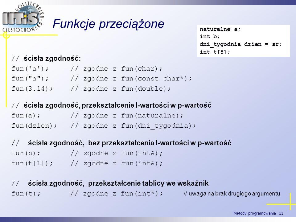 Metody programowania 11 Funkcje przeciążone // ścisła zgodność: fun('a'); // zgodne z fun(char); fun(