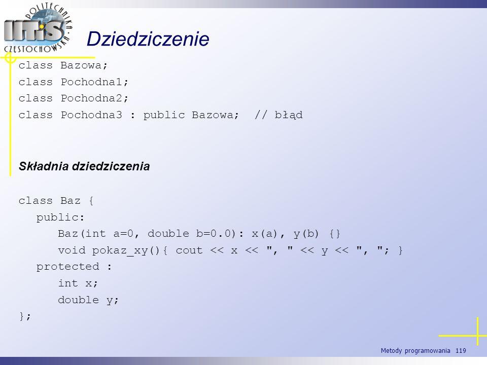 Metody programowania 119 Dziedziczenie class Bazowa; class Pochodna1; class Pochodna2; class Pochodna3 : public Bazowa; // błąd Składnia dziedziczenia